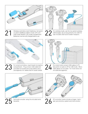 Valve's manual for the Vive virtual reality dev kit is as