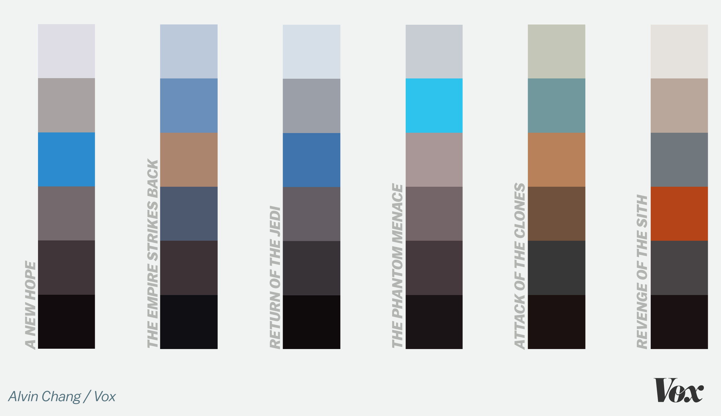 Every Star Wars Movie According To Its Colors