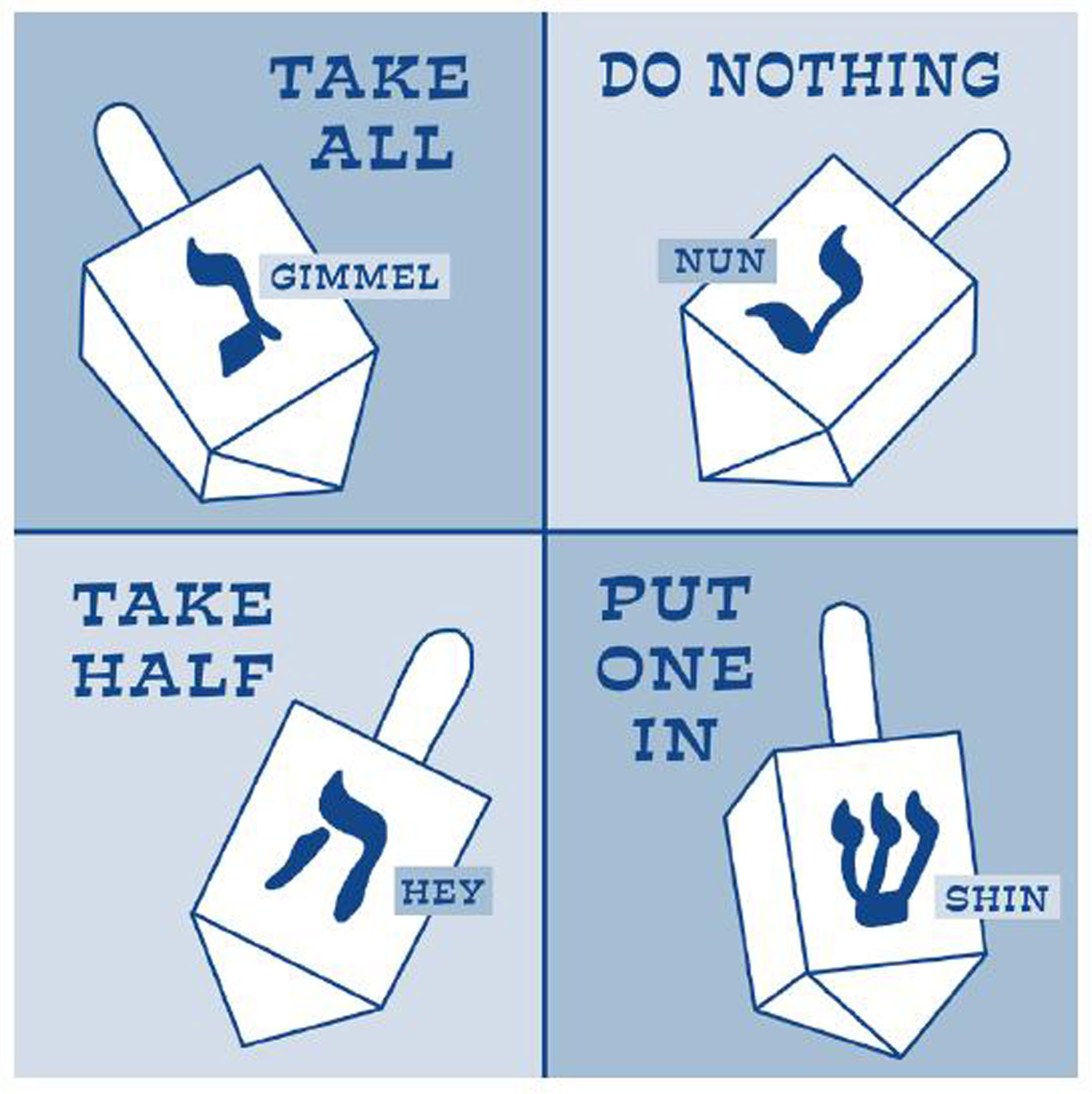 Happy Hanukkah The Eight Day Jewish Festival Of Lights