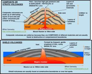 The Reason Guatemala's Volcano Eruption Was Deadlier Than