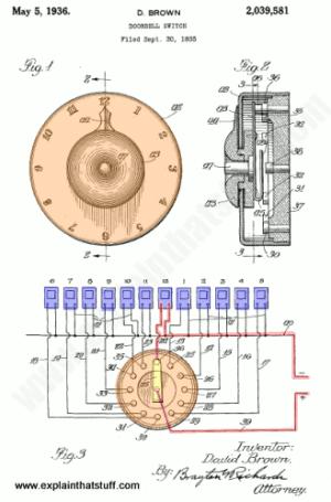 How do electric doorbells work?  Explain that Stuff