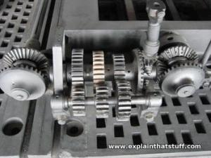 Gears  How do they work?  Different types explained and