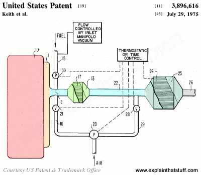how do catalytic converters work