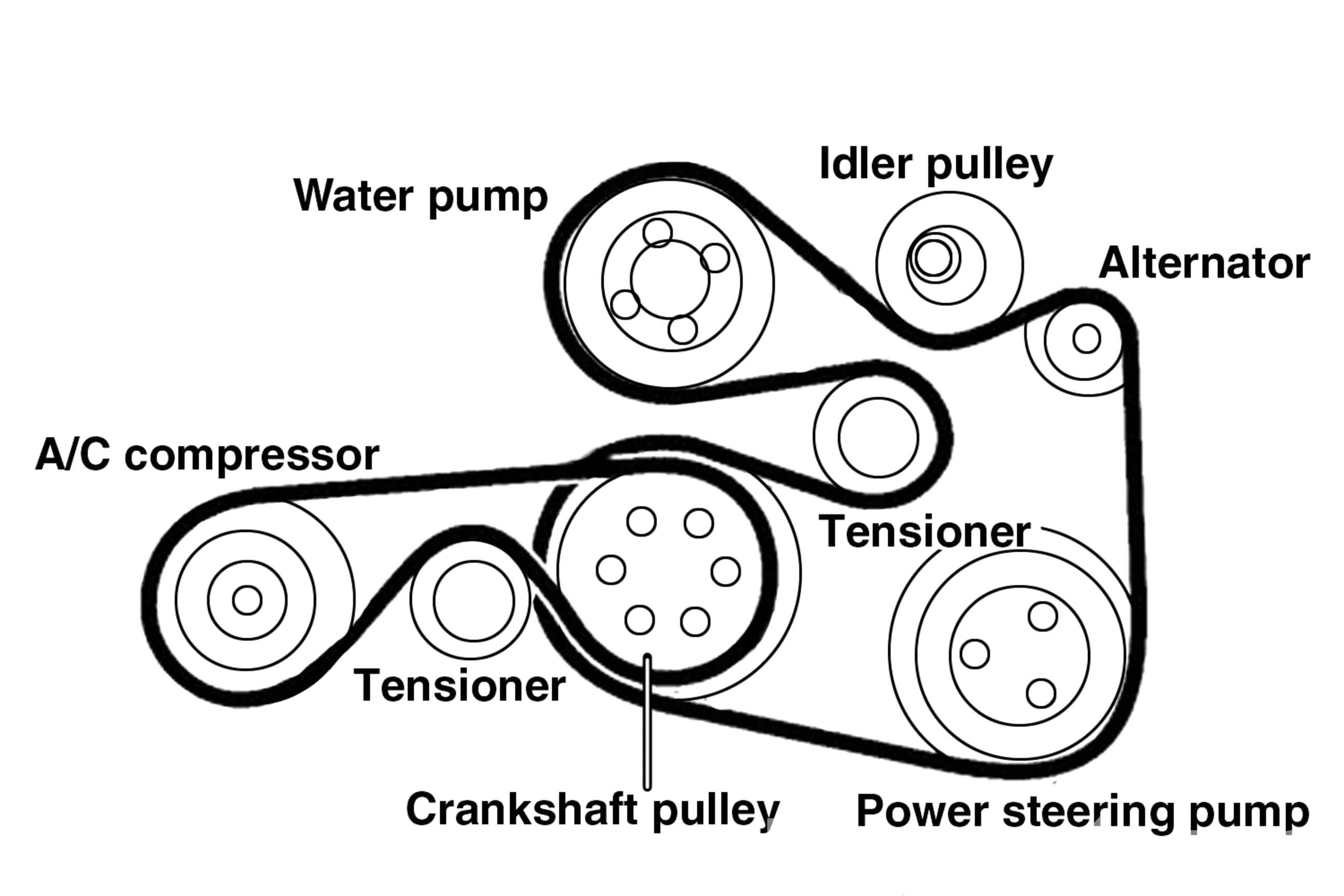 Ls1 Power Steering Pump Pulley