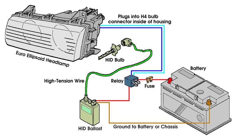 Pic2 01?resize\=665%2C389 schematic wiring diagram fios auc bbu verizon fios telephone  at soozxer.org