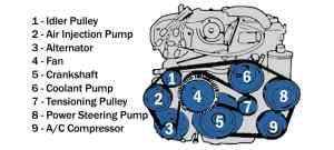 Pelican Technical Article  MercedesBenz W124  Drive