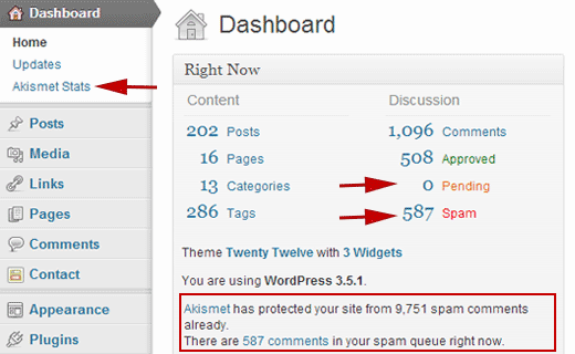 Akismat stats overview on WordPress admin dashboard