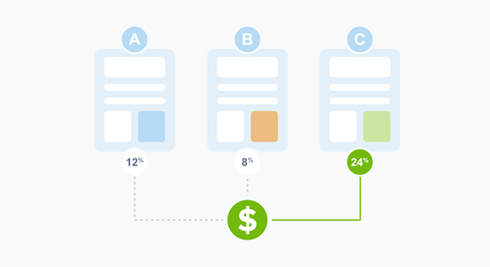 Run A/B tests to find best performing optin forms