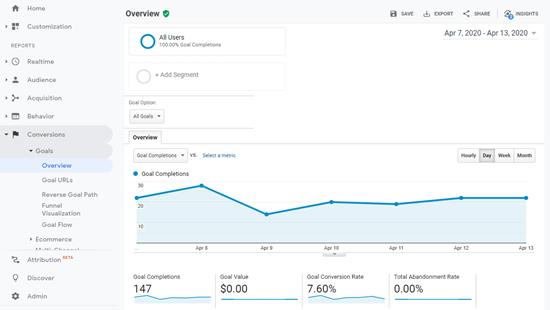 Google Analytics에서 목표 전환 추적