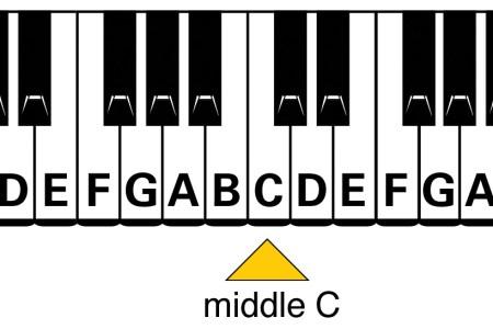 One Love Piano Chords Edi Maps Full Hd Maps