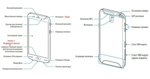 Samsung Galaxy J5 2017 and J7 2017 features confirmed in Russian manual