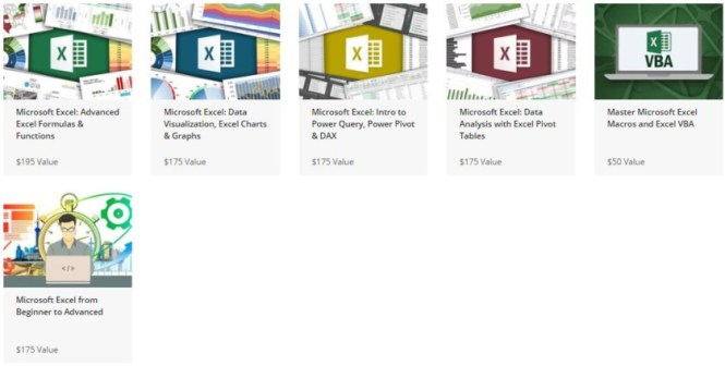 The Ultimate Microsoft Excel Bundle