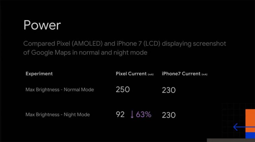 Android Dev Summit 1 840x469 - مقارنات بين استخدام وضع الظلام والعادي على عمر بطاريات الهواتف الرائدة