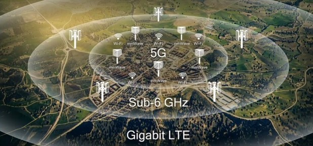 Combination of 5G networking technologies will provide comprehensive coverage.