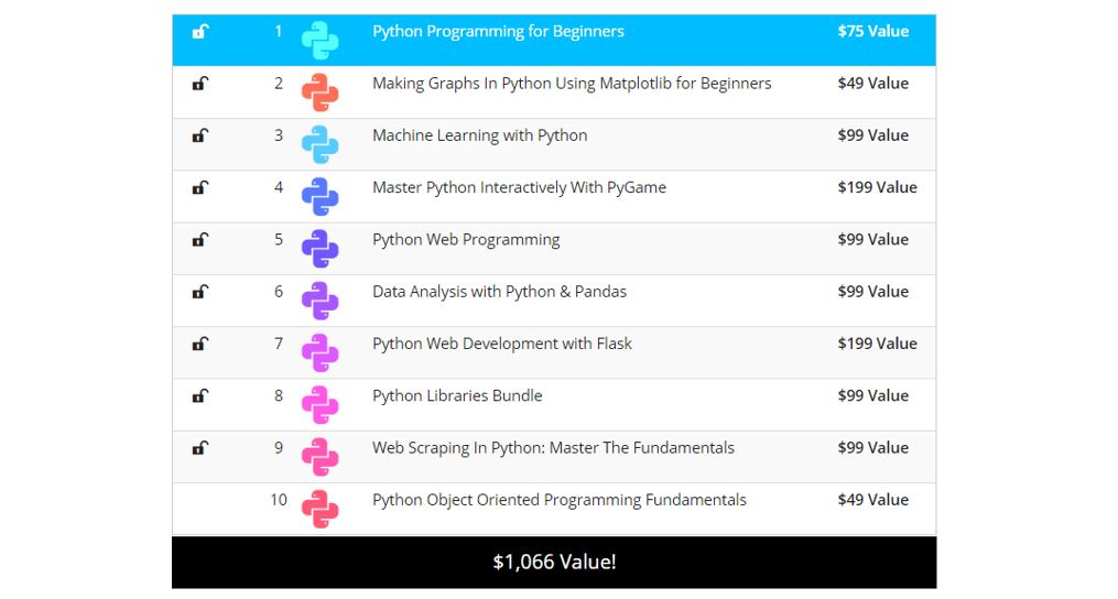 Pay What You Want The Python Masterclass Bundle