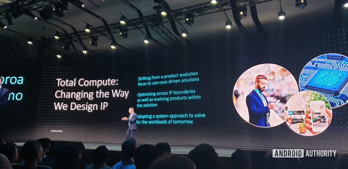 Arm Total Compute Changes the way we design IP
