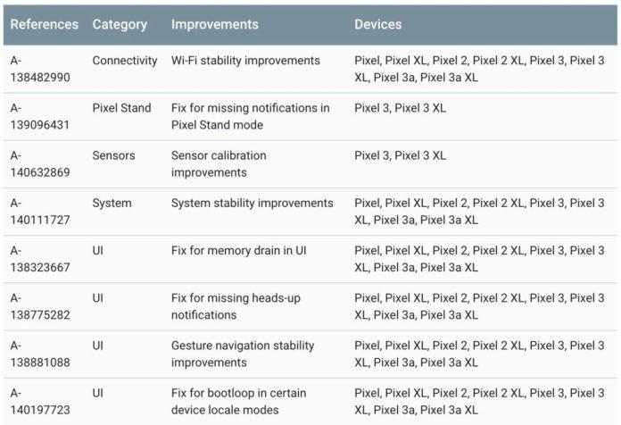Parche de seguridad de Android de octubre