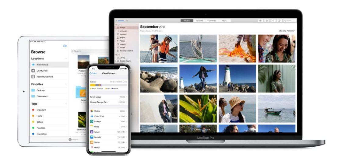 iPhone Macbook and iPad