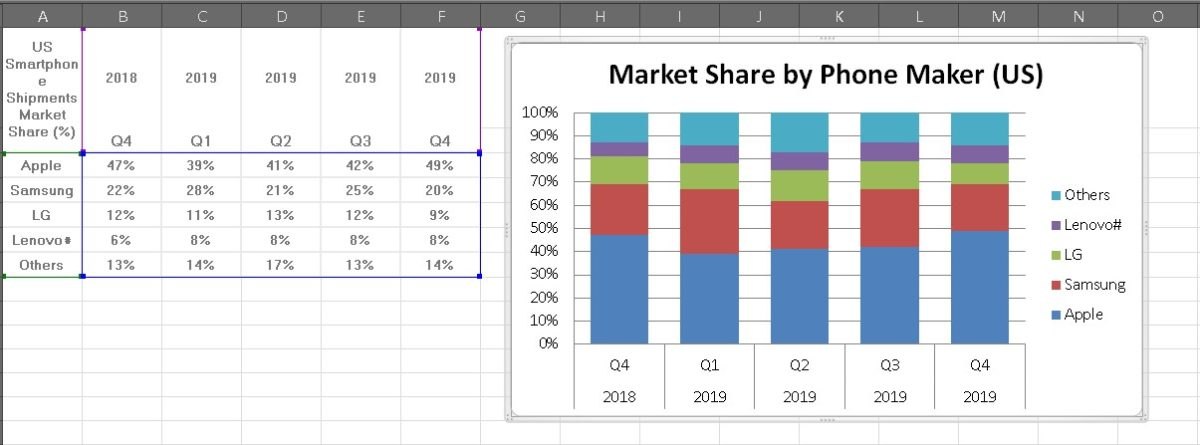 Excel Graph 6