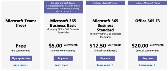 Microsoft Teams prices