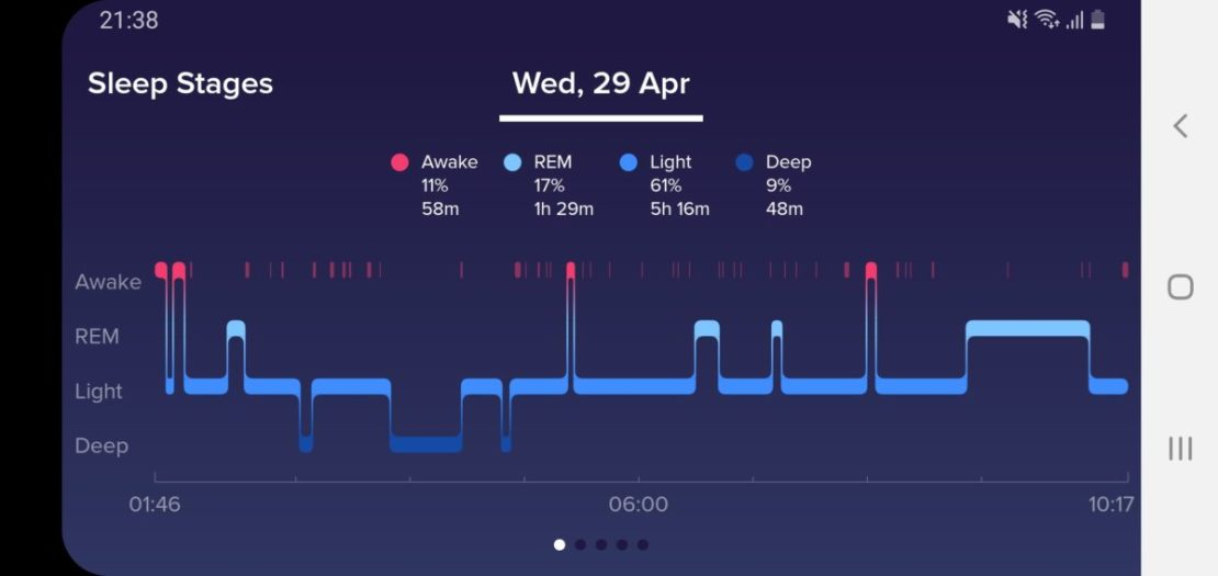 Fitbit Sleep Stages screenshot horizontal