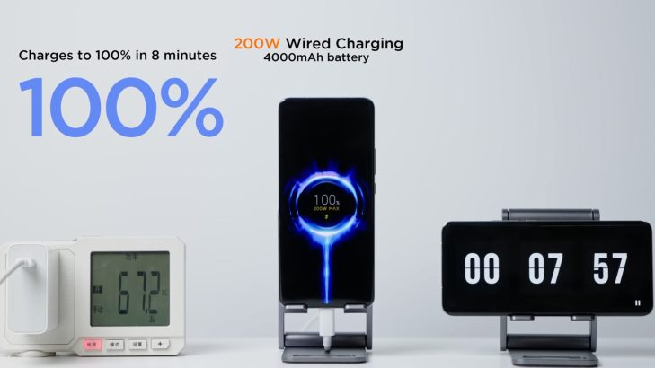 Xiaomi 200w wired hypercharge tech