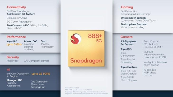 Qualcomm Snapdragon 888 Plus details