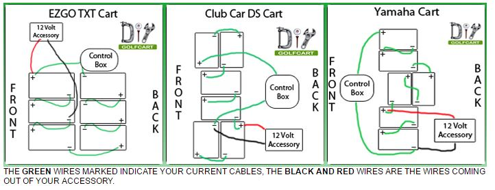 How to Wire Accessories on Your Golf Cart Accessories  Locating 12 Volts | DIYGolfCart