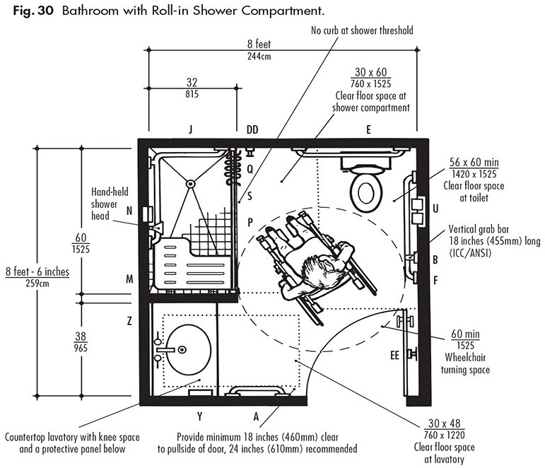 Ada Bathroom Requirements Drawing