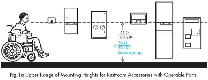 ada light switch height | Decoratingspecial.com