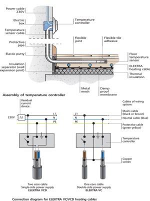 Uponor Underfloor Heating Wiring Diagram  Somurich