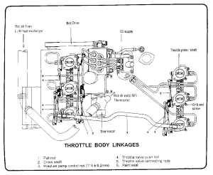 Porsche 911 Bosch Mechanical Fuel Injection Overview | 911 (196589)  930 Turbo (197589