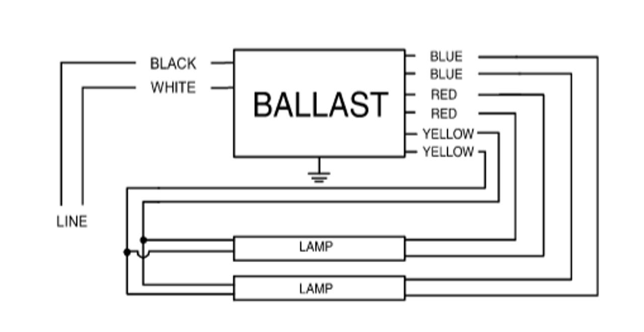ICN2S40N Advance Ballast   F34T12 F40T12 Fluorescent Tubes