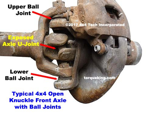 The Difference Between Closed & Open Knuckle 4x4 Front Axles IDN124  Torque King 4x4