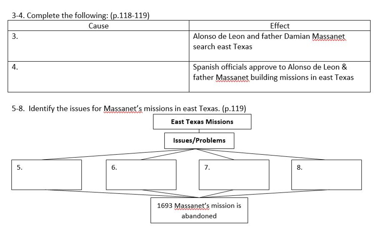 Spanish Colonization Texas Worksheets