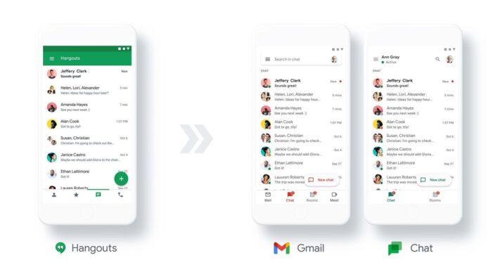 Alla kommer kunna byta från Hangouts till Google Chat H1 2021