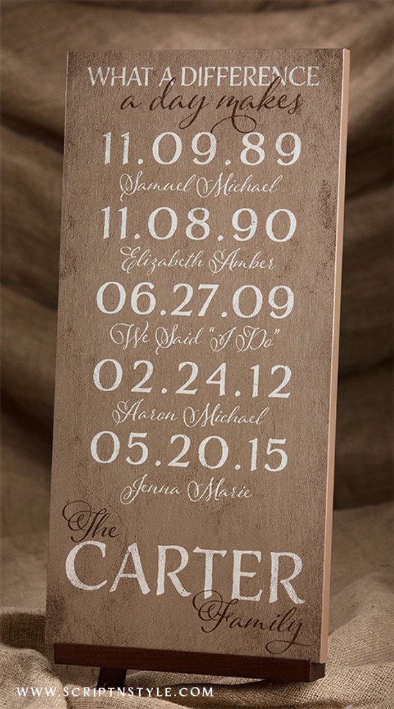 Personalized Special Dates Wood Sign What A Difference A Day Makes