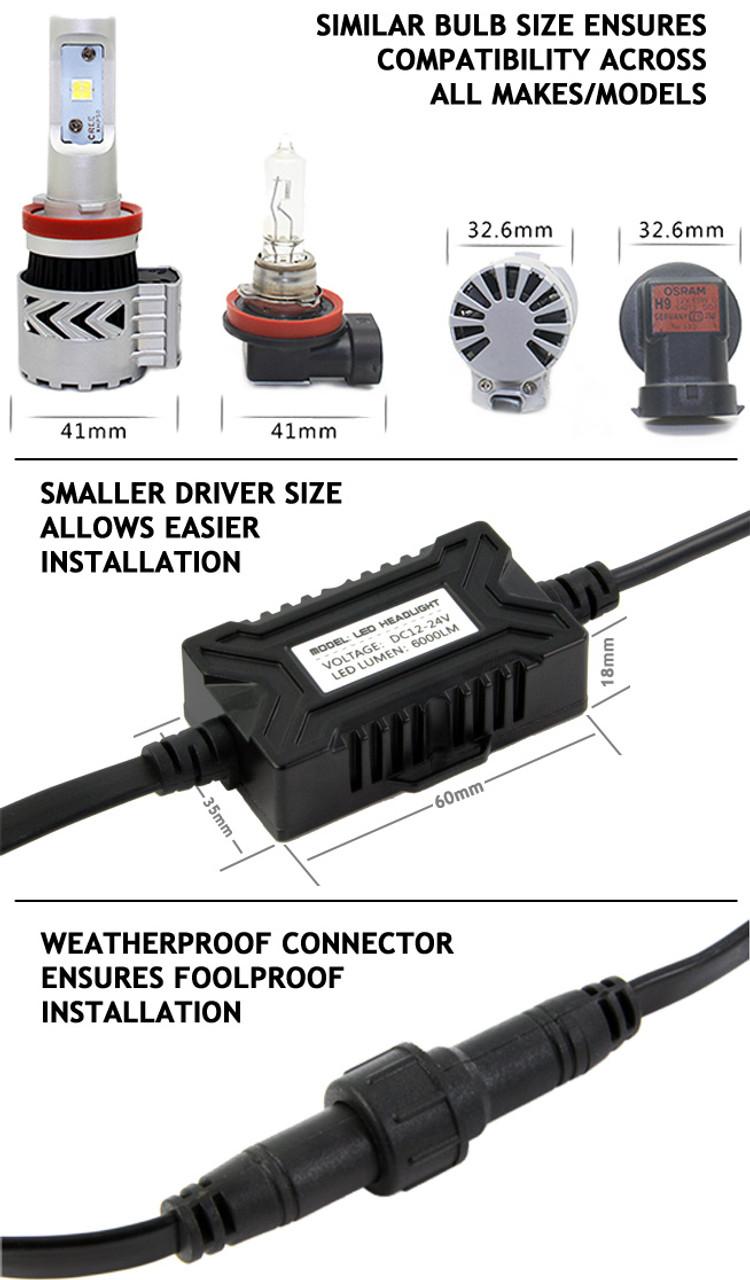 Best H8 Fog Light Bulb