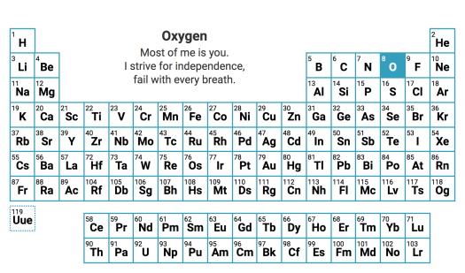 The periodic table of elements presented as interactive haikus british poet and speculative fiction writer recently got a little creative with the periodic table writing one haiku for each element urtaz Images