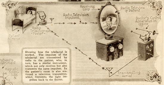 teledactyle 2 • Sci-Fi Pioneer Hugo Gernsback Predicts Telemedicine in 1925 Health, Sci Fi, Technology