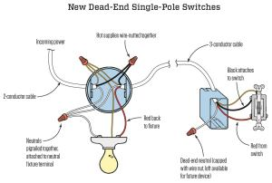 Neutral Necessity: Wiring ThreeWay Switches   JLC Online   Codes and Standards, Wiring and