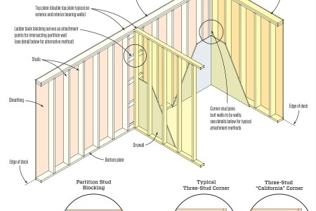 how to frame a wall corner » 4K Pictures | 4K Pictures [Full HQ ...