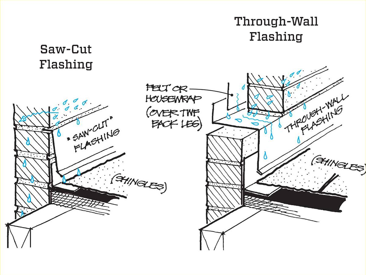 True Through Wall Flashing For Brick Veneer