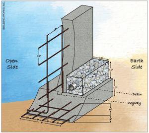 CastInPlace Retaining Walls| Concrete Construction Magazine | Rebar, CastinPlace Concrete