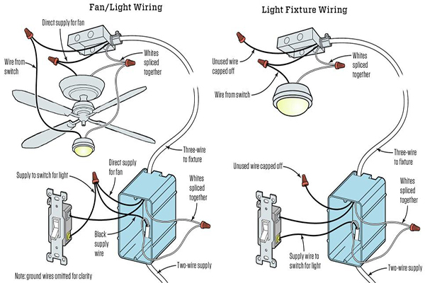 replacing a ceiling fanlight with a regular light fixture