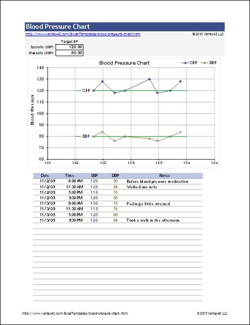 blood pressure chart width 8001