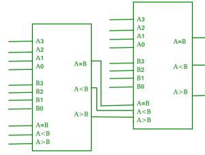 Logic Diagram Of 2 Bit Comparator | Online Wiring Diagram