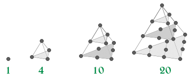 Image result for tetrahedral numbers