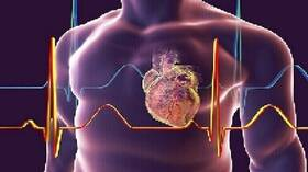 6 Life-Saving Measures You Should Know If You Have A Heart Attack!