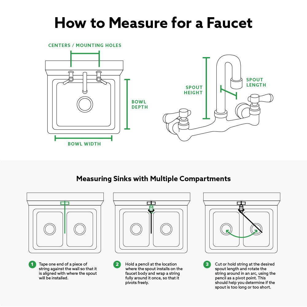 types of faucets how to measure faucet
